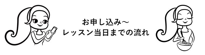 お申し込み~レッスン当日までの流れ